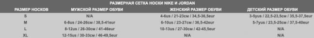 Nike 3ppk Value Cotton Quarter - Спортивные Носки - 4